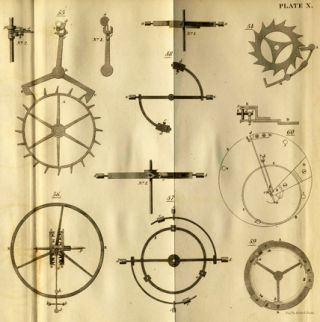 Treatise Of Clock And Watchmaking: Theoretical and Practical